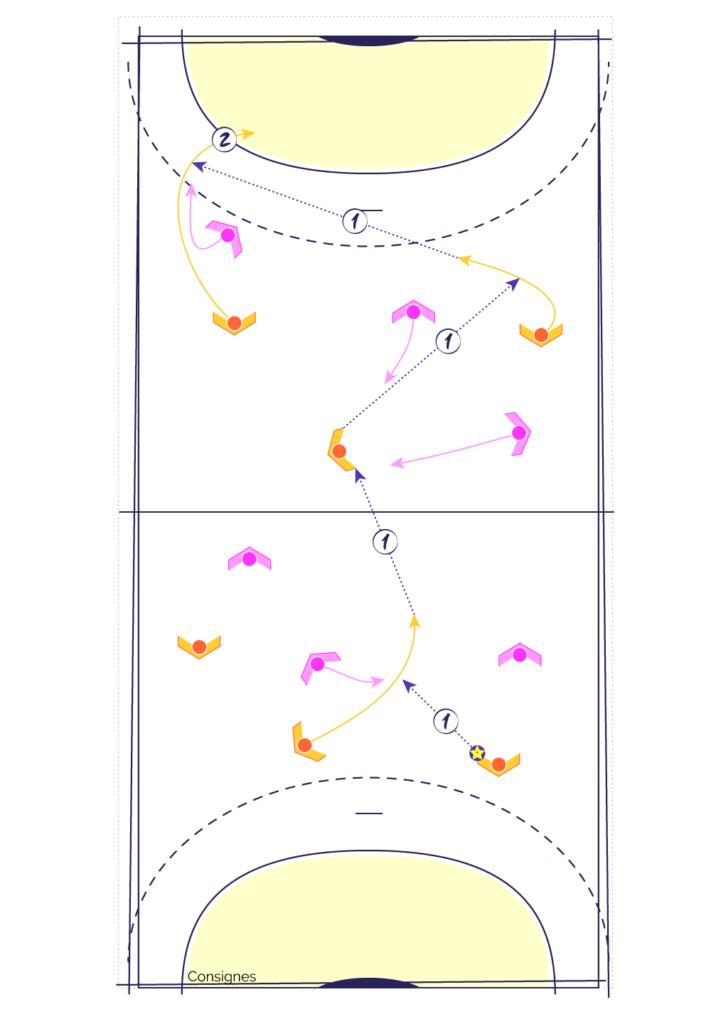 Fiche Exercice de Handball : Echauffement le jeu du Touch'Zone