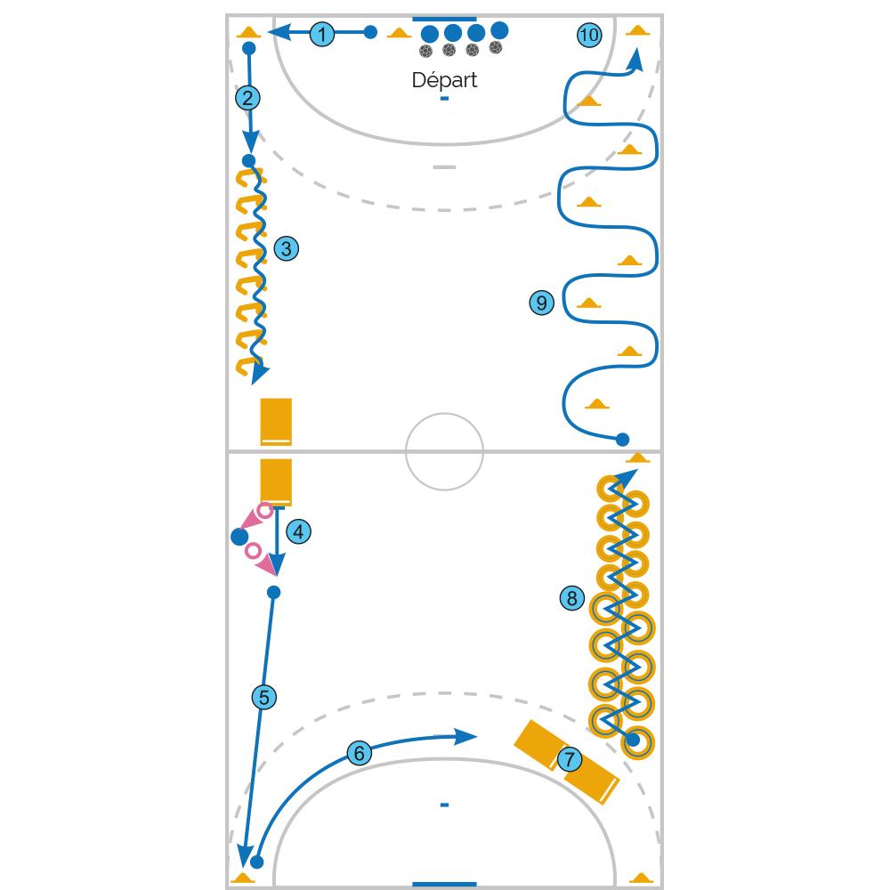 Fiche Exercice de Handball : Circuit d'échauffement ...