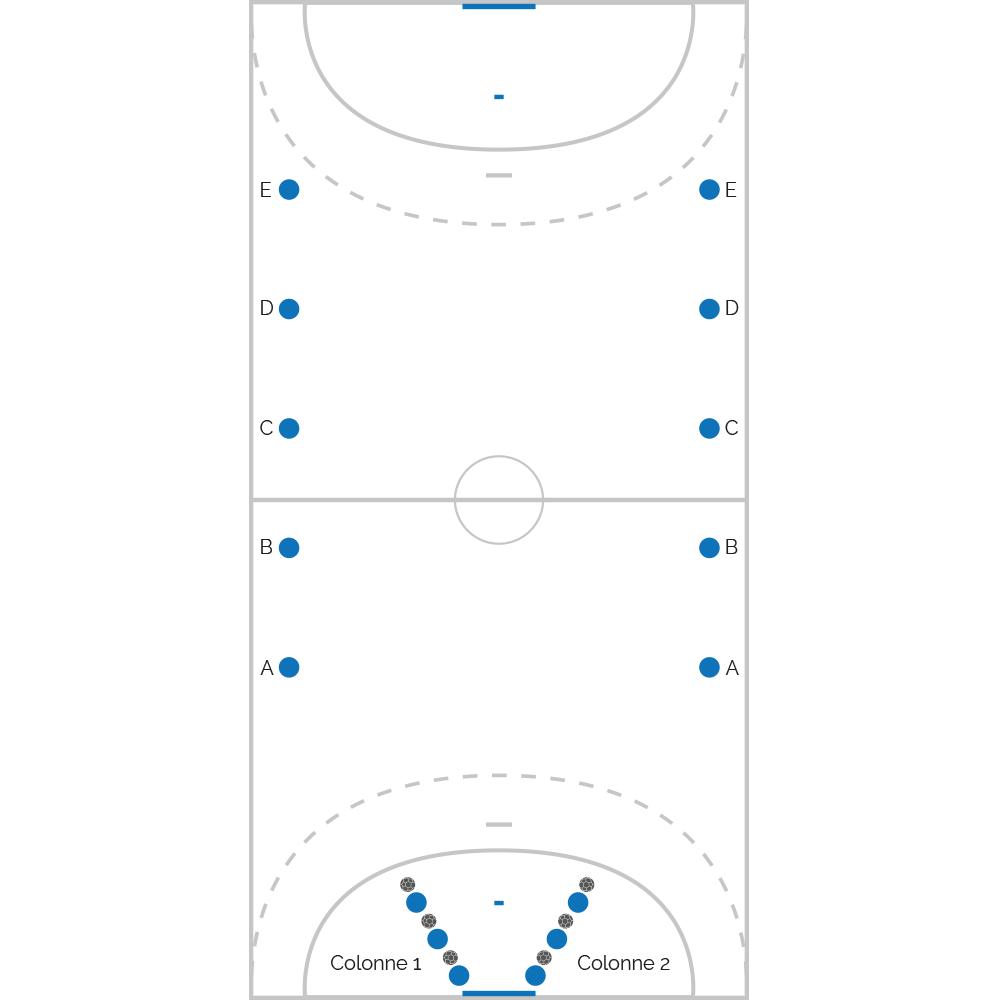 Fiche Exercice de handball : Fondamentaux Passes en course