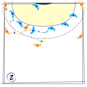 Tactique de match 01 : l'attaque d'une défense 0-6 par le renversement et le bloc du pivot sur le N°3