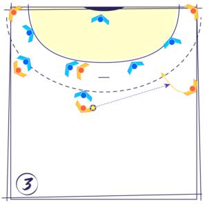 Tactique de match : l'attaque d'une défense 2-4 par le jeu sur l'extérieur