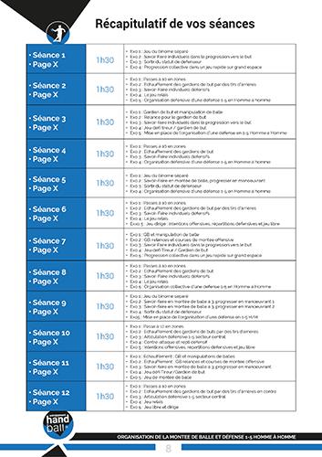 Cycle 1 Organisation de la montée de balle et défense 1-5 dans un système homme à homme
