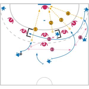 Tactique de match : l'attaque d'une défense 1-5 de zone par la rentrée de l'ailier côté ballon