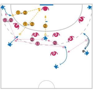 Tactique de match : l'attaque d'une 3-2-1 par la sortie du pivot au poste