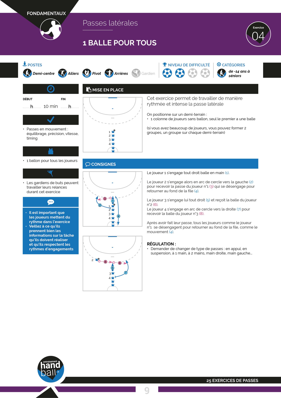 Cahier de 25 exercices de Handball spécifiques pour ...