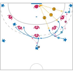 Tactique de Match Handball Attaque Défense 1-5 avec entrée du Demi-Centre après échange avec le pivot