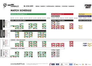 Calendrier des matchs du Mondial 2019 de Handball