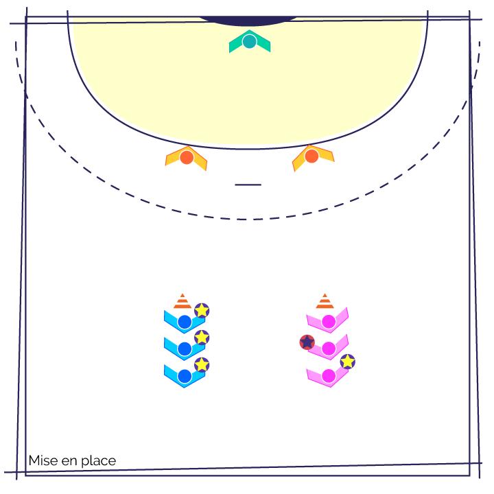 Fiche Exercice de Handball Fondamentaux : Apprendre le 1 ...