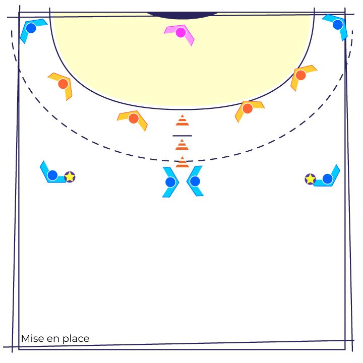 Fiche Exercice de Handball : s'engager dans l'intervalle ...