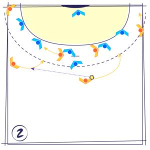 Tactique de match 03 : l'attaque d'une défense 1-5 par la rentrée de l'Ailier coté Pivot
